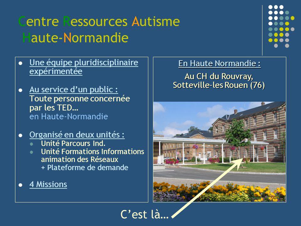 Centre Ressources Autisme Haute-Normandie
