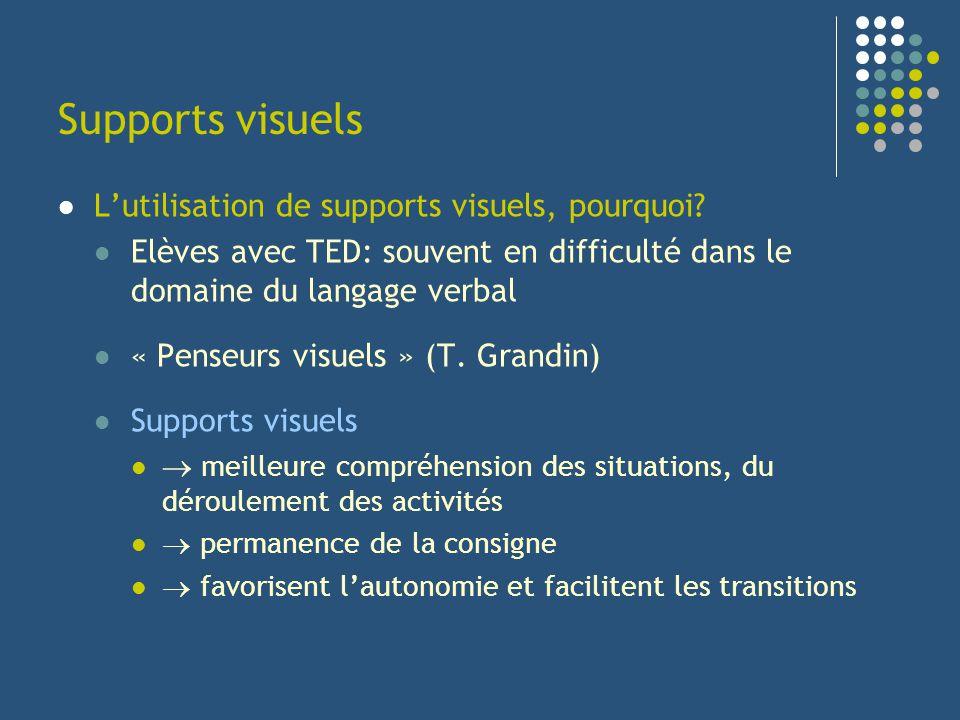 Supports visuels L'utilisation de supports visuels, pourquoi