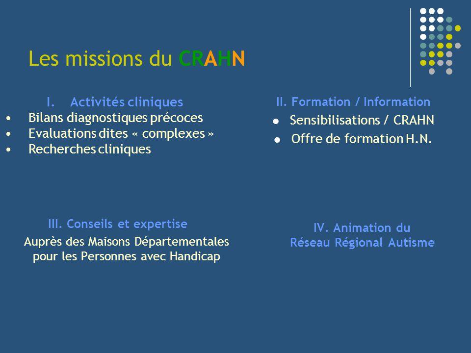 II. Formation / Information IV. Animation du Réseau Régional Autisme