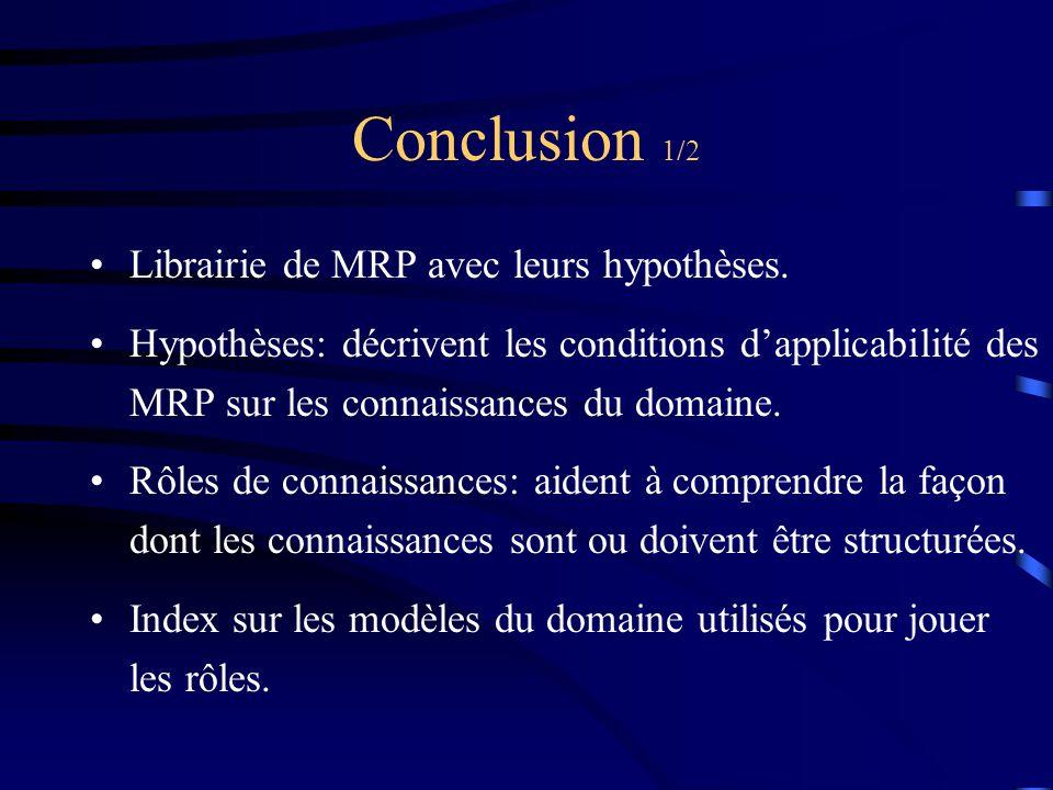 Conclusion 1/2 Librairie de MRP avec leurs hypothèses.