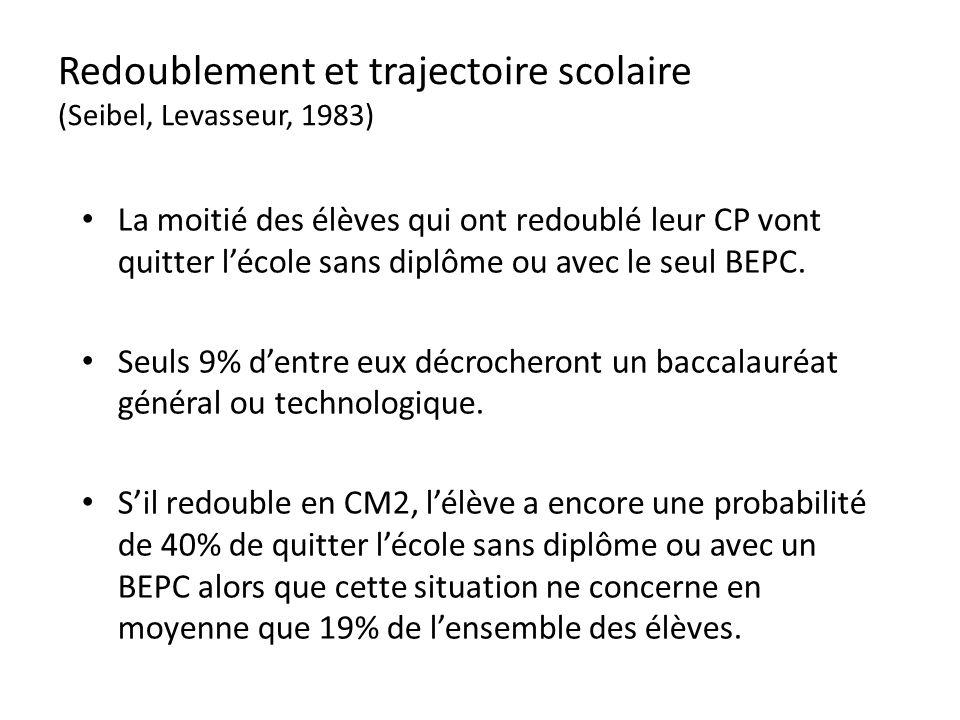 Redoublement et trajectoire scolaire (Seibel, Levasseur, 1983)