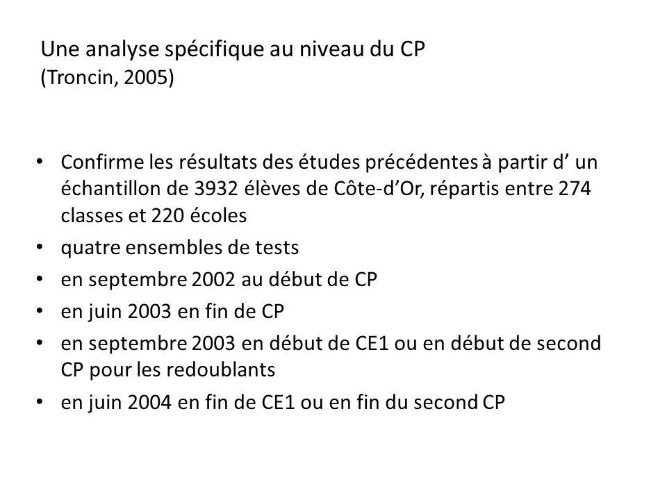 Une analyse spécifique au niveau du CP (Troncin, 2005)