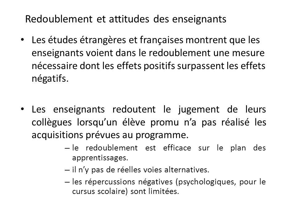 Redoublement et attitudes des enseignants