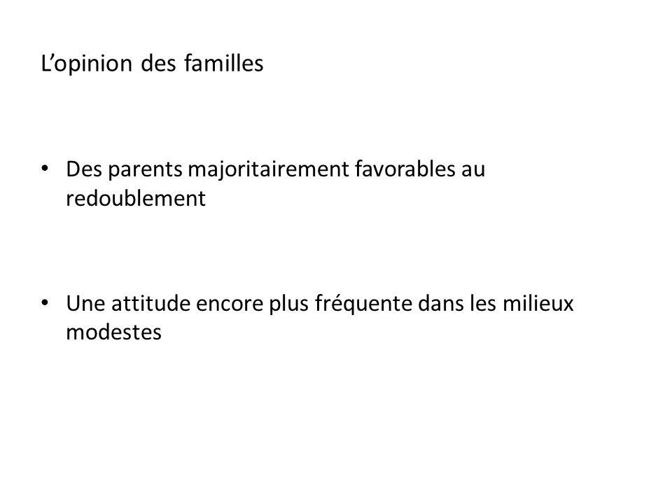 L'opinion des familles