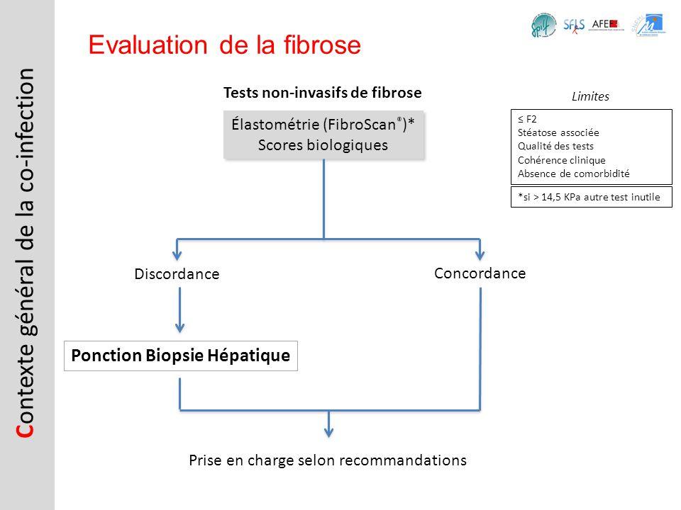 Tests non-invasifs de fibrose Ponction Biopsie Hépatique