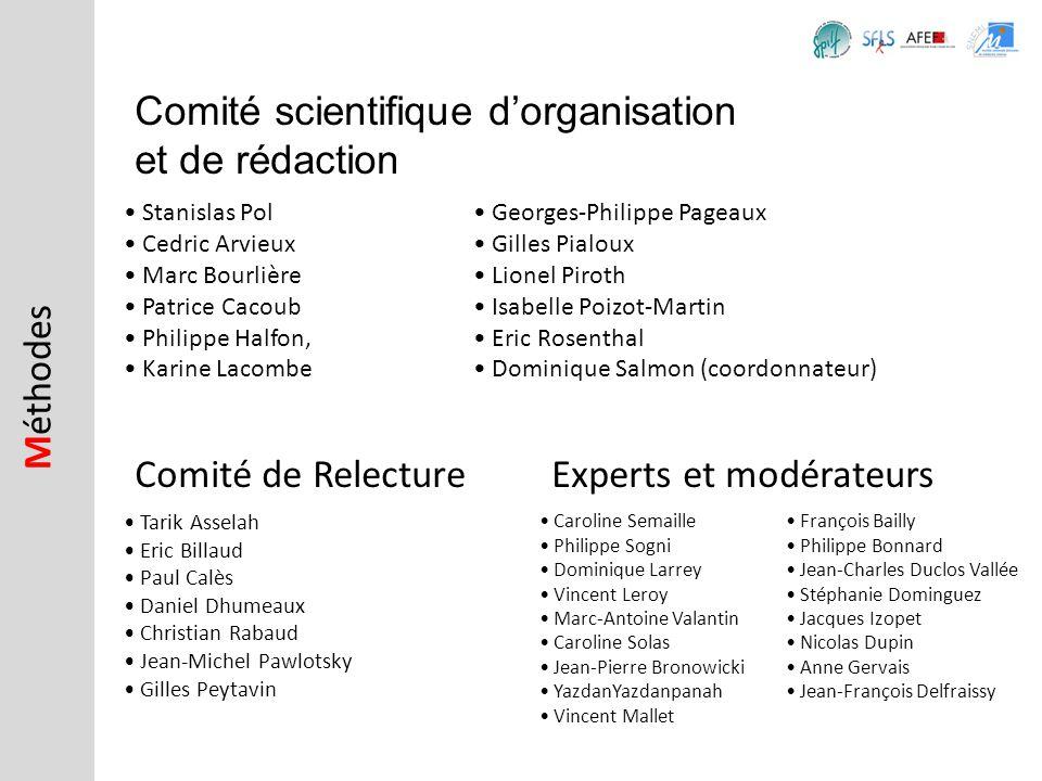 Comité scientifique d'organisation et de rédaction
