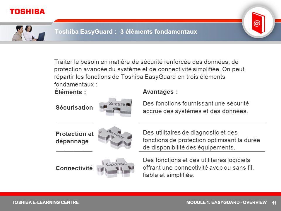 Toshiba EasyGuard : 3 éléments fondamentaux