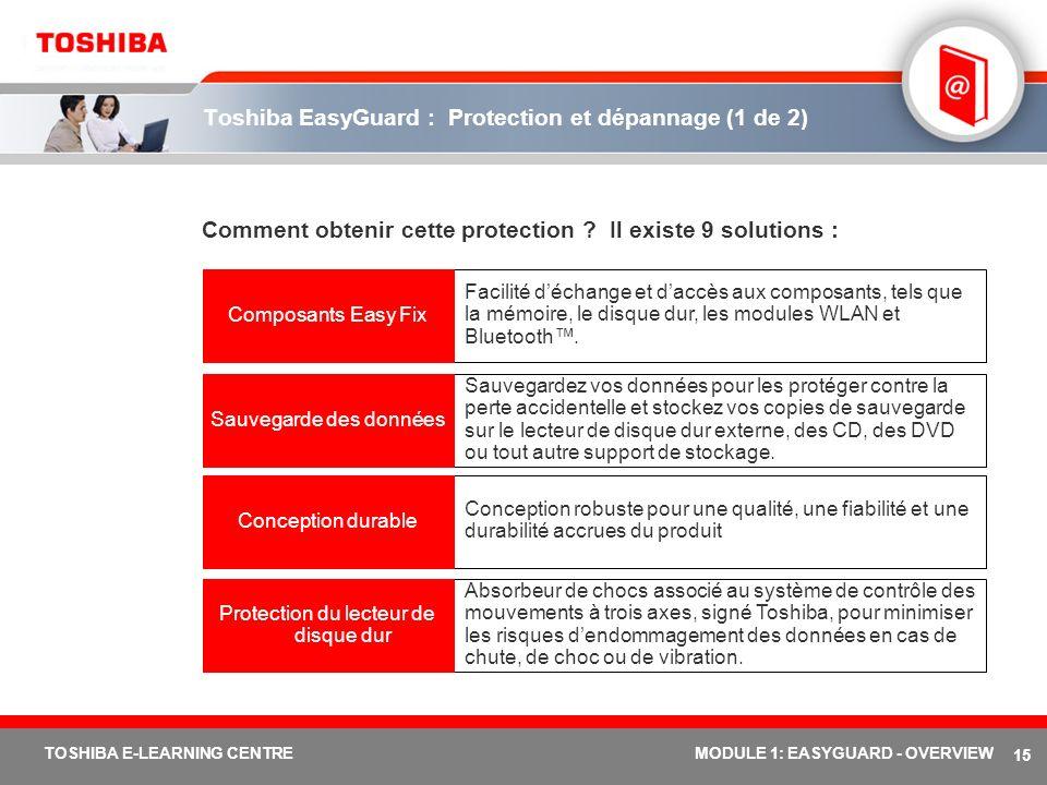 Toshiba EasyGuard : Protection et dépannage (1 de 2)