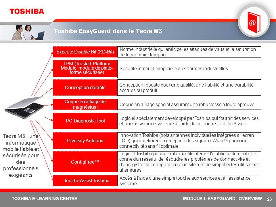 Toshiba EasyGuard dans le Tecra M3