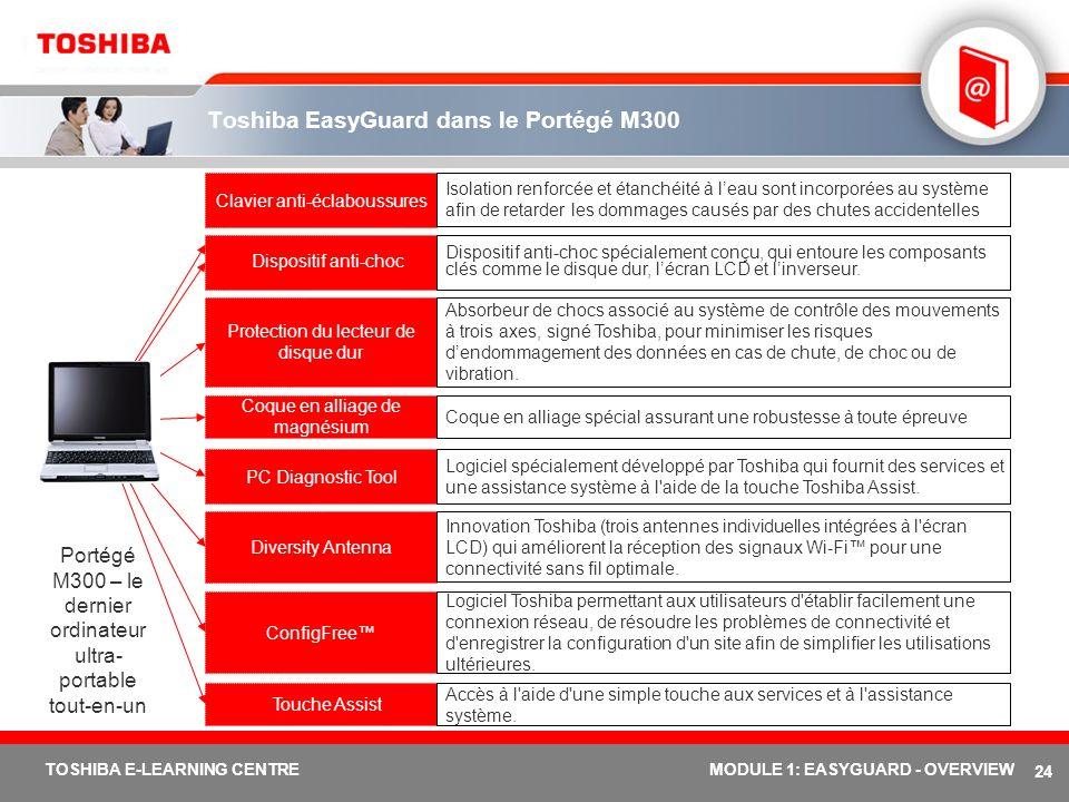 Toshiba EasyGuard dans le Portégé M300