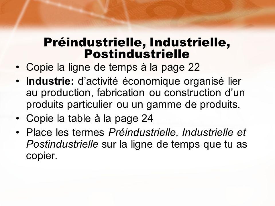 Préindustrielle, Industrielle, Postindustrielle