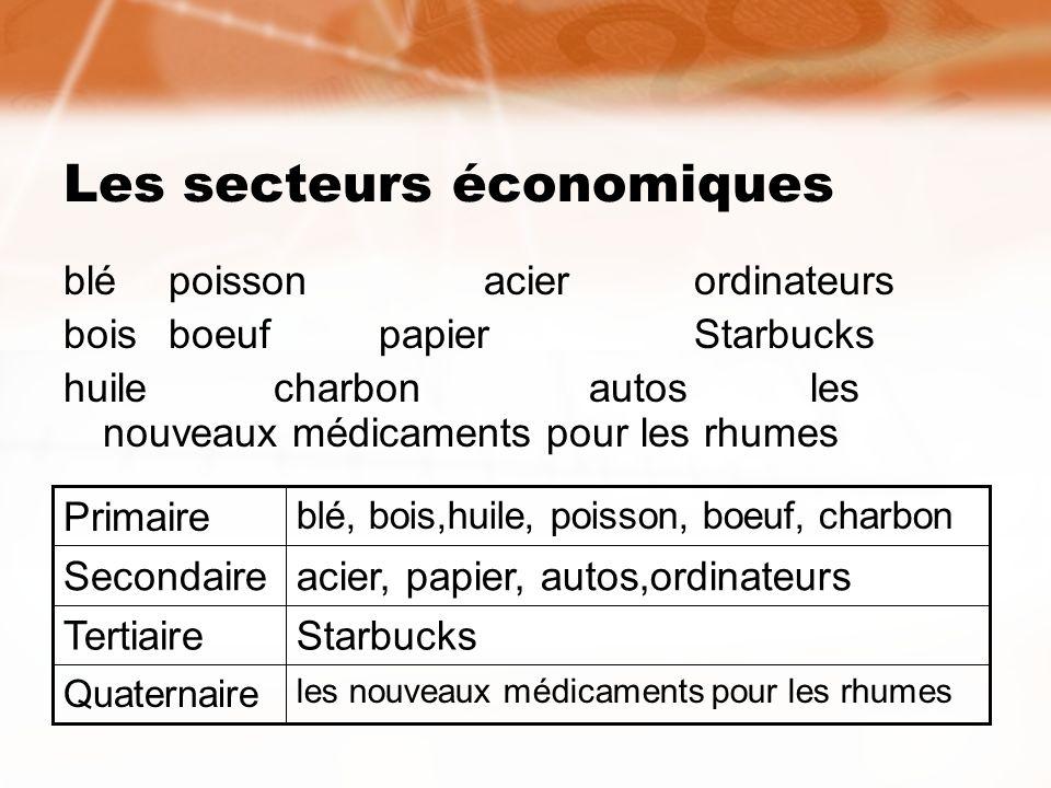 Les secteurs économiques
