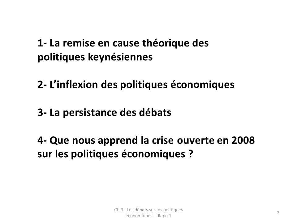 Ch.9 - Les débats sur les politiques économiques - diapo 1
