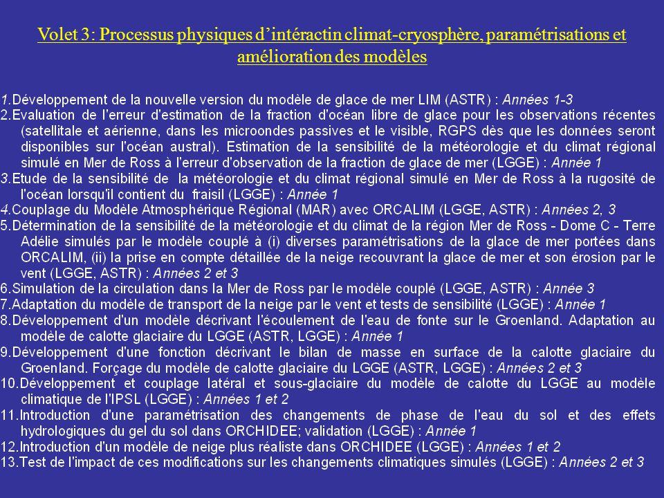 Volet 3: Processus physiques d'intéractin climat-cryosphère, paramétrisations et amélioration des modèles