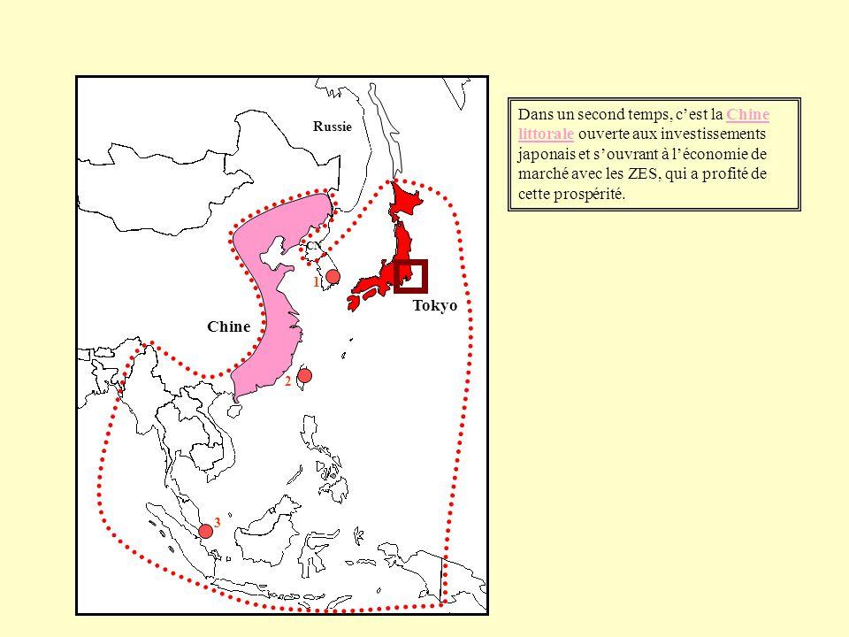 Dans un second temps, c'est la Chine littorale ouverte aux investissements japonais et s'ouvrant à l'économie de marché avec les ZES, qui a profité de cette prospérité.