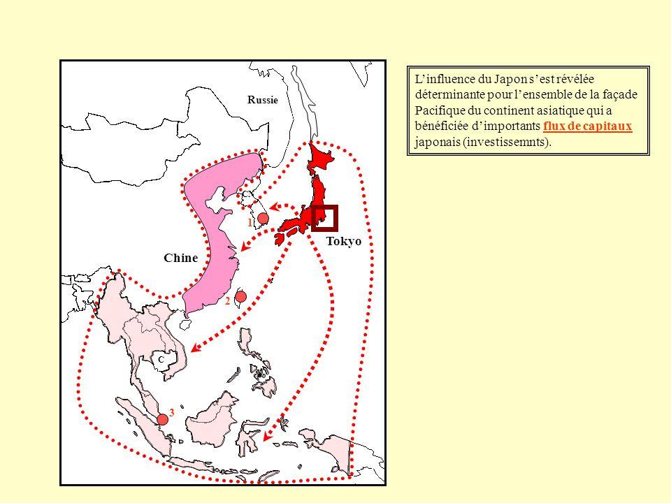L'influence du Japon s'est révélée déterminante pour l'ensemble de la façade Pacifique du continent asiatique qui a bénéficiée d'importants flux de capitaux japonais (investissemnts).