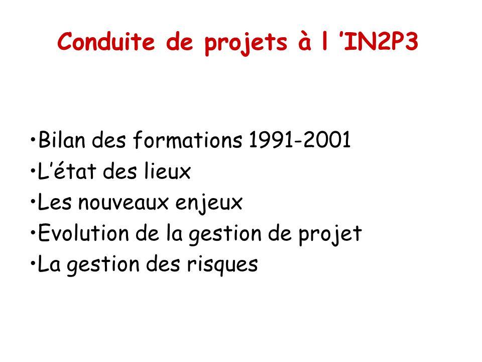 Conduite de projets à l 'IN2P3
