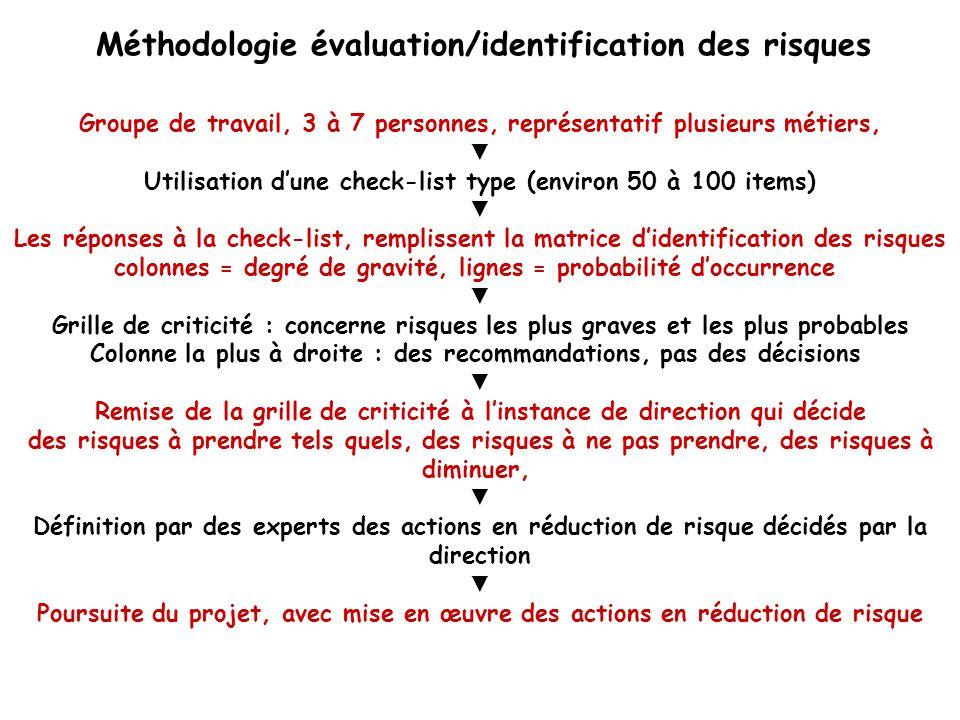 Méthodologie évaluation/identification des risques