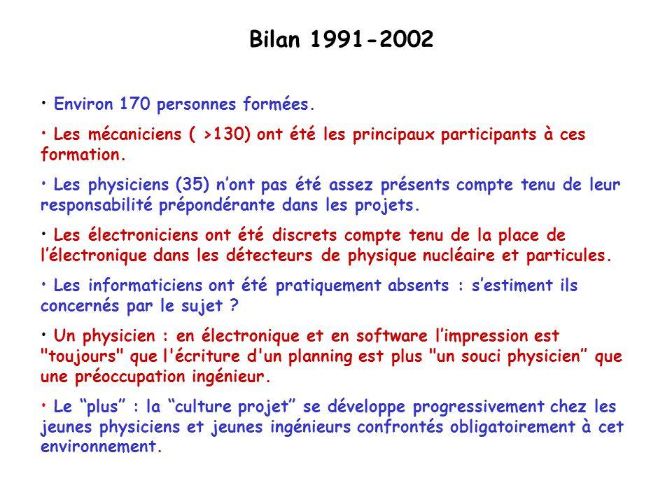Bilan 1991-2002 Environ 170 personnes formées.