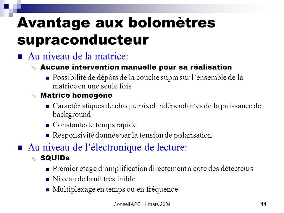 Avantage aux bolomètres supraconducteur