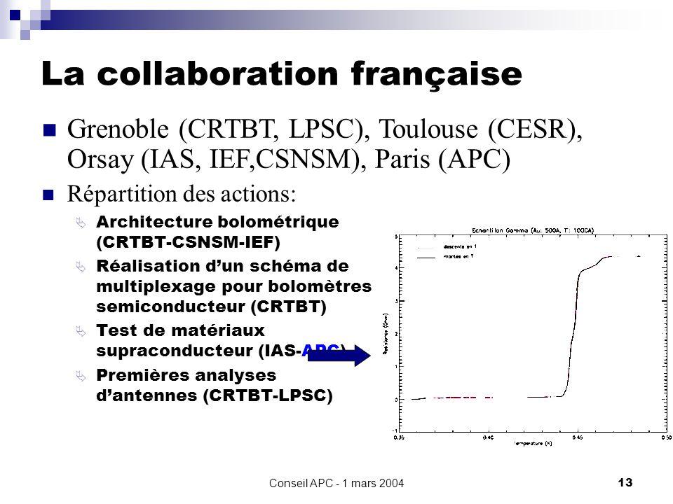 La collaboration française