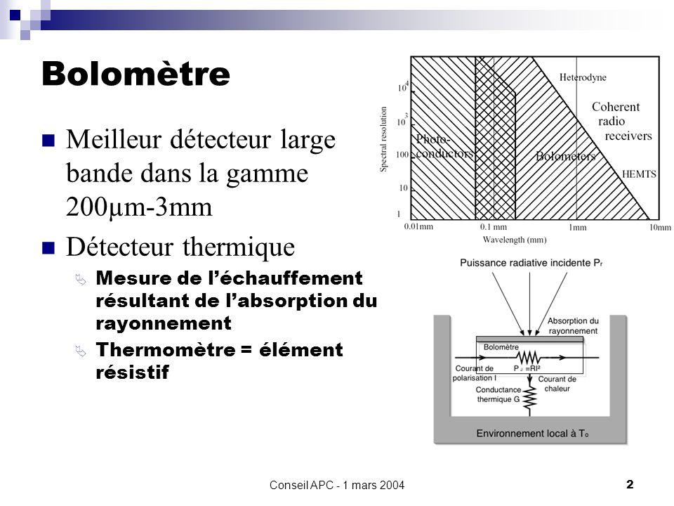 Bolomètre Meilleur détecteur large bande dans la gamme 200µm-3mm