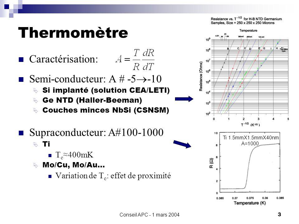 Thermomètre Caractérisation: Semi-conducteur: A # -5-10