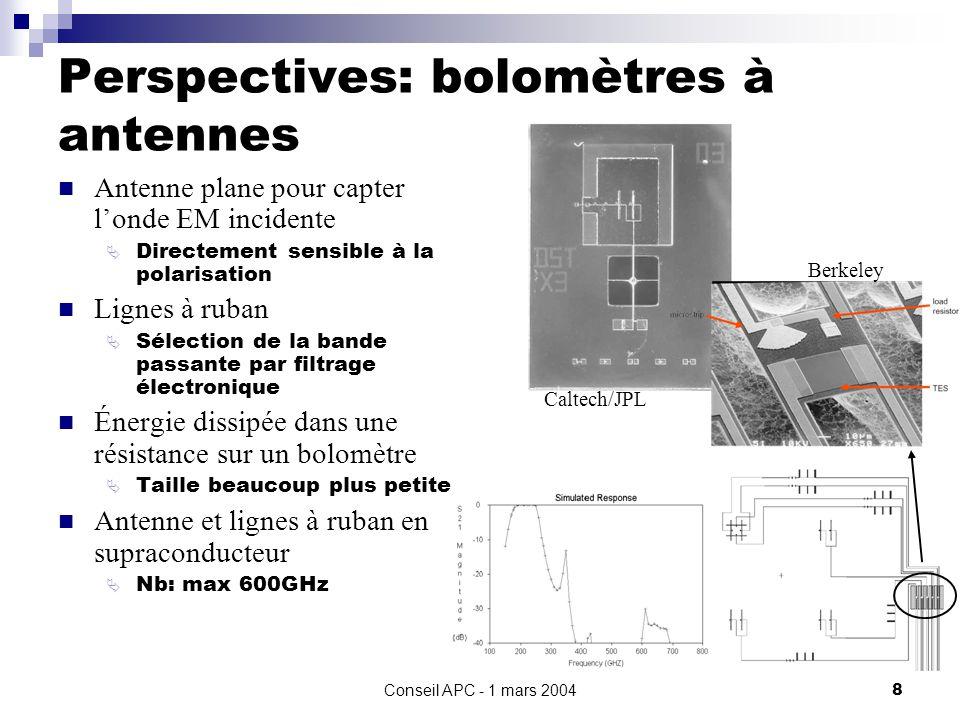 Perspectives: bolomètres à antennes