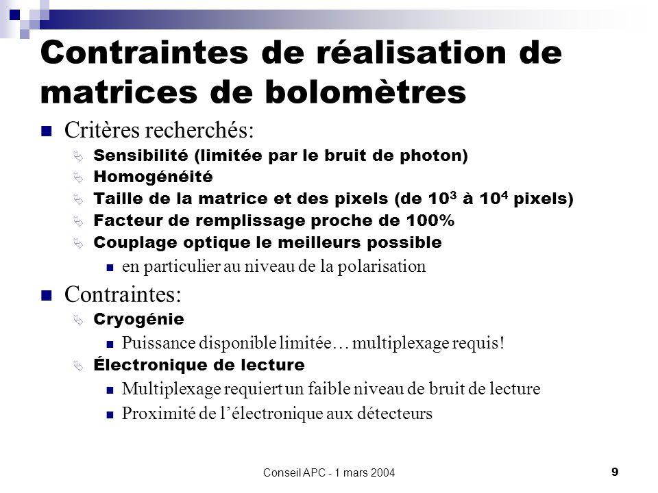 Contraintes de réalisation de matrices de bolomètres