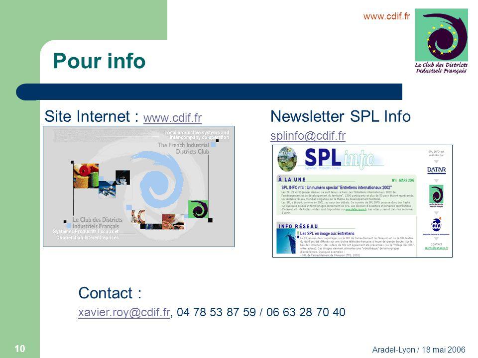 Pour info Site Internet : www.cdif.fr Newsletter SPL Info Contact :