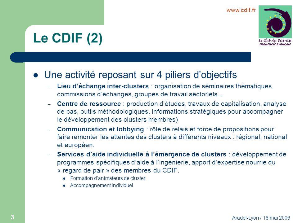 Le CDIF (2) Une activité reposant sur 4 piliers d'objectifs
