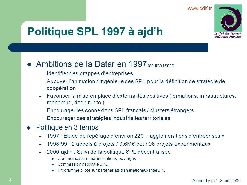 Politique SPL 1997 à ajd'h Ambitions de la Datar en 1997 (source Datar) Identifier des grappes d'entreprises.