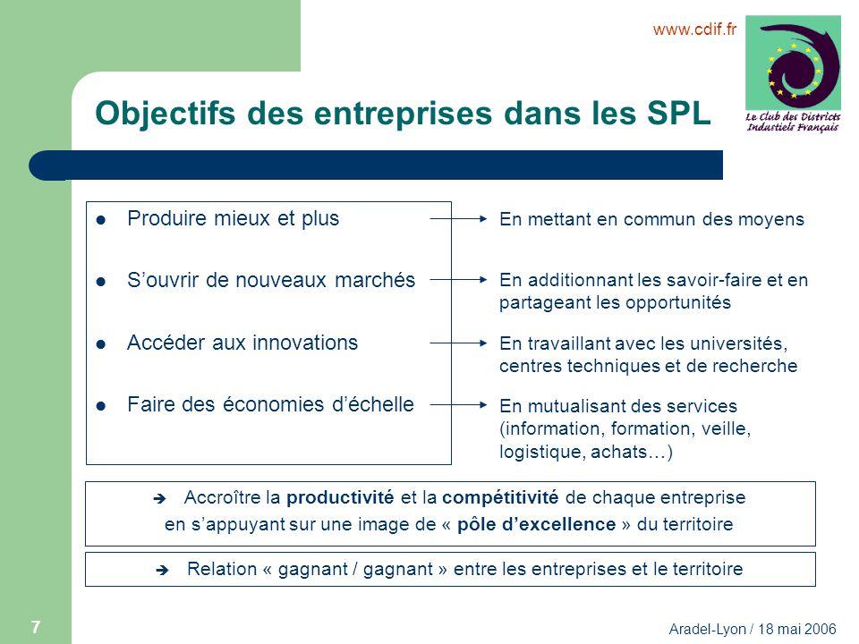 Objectifs des entreprises dans les SPL