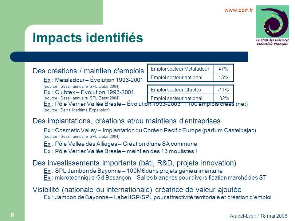 Impacts identifiés Des créations / maintien d'emplois