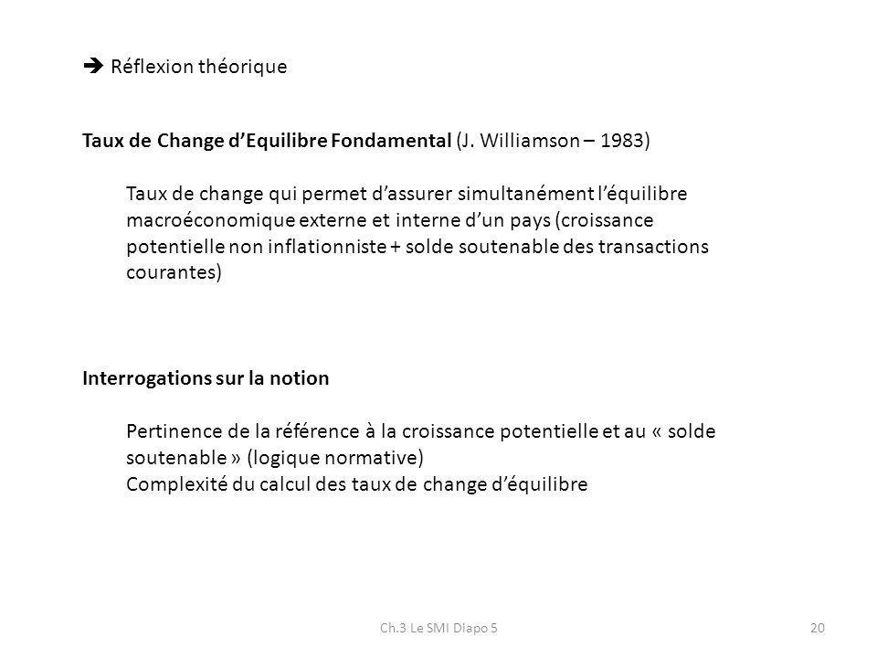 Taux de Change d'Equilibre Fondamental (J. Williamson – 1983)