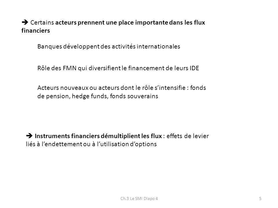 Banques développent des activités internationales