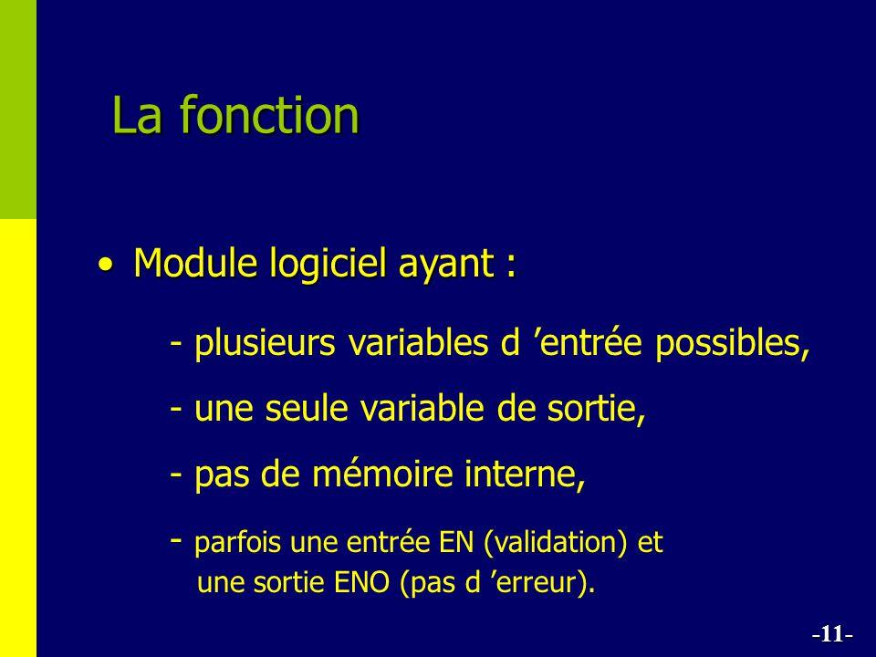 La fonction Module logiciel ayant :