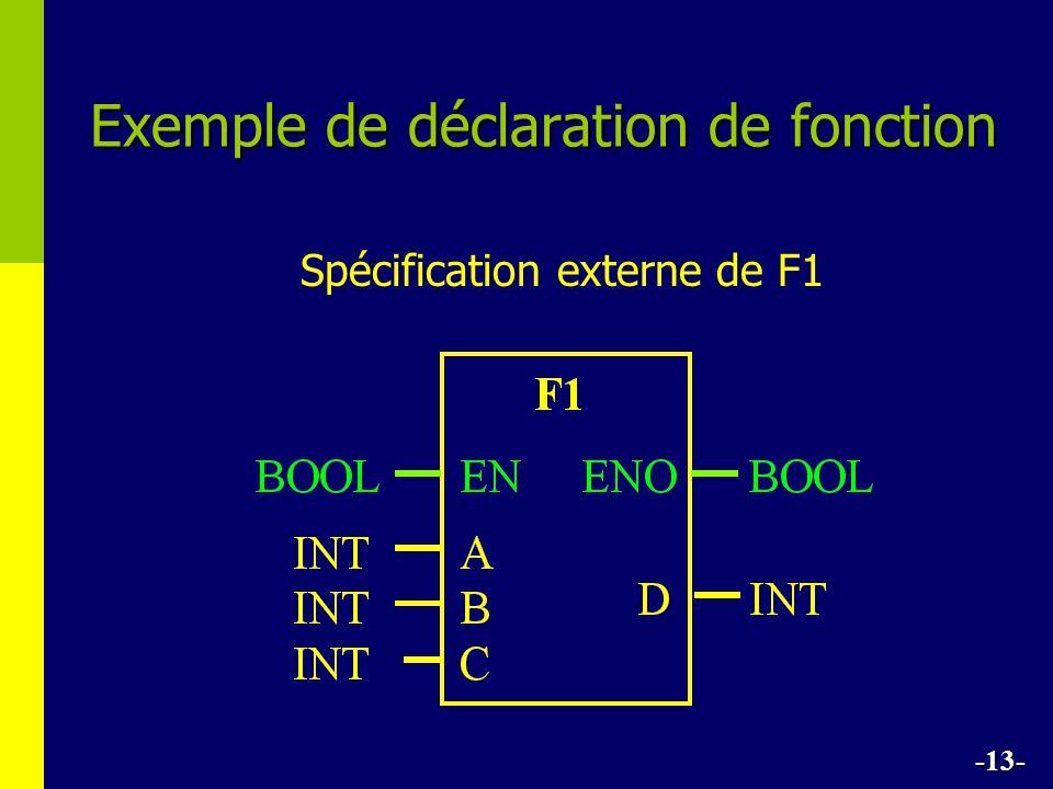 Exemple de déclaration de fonction