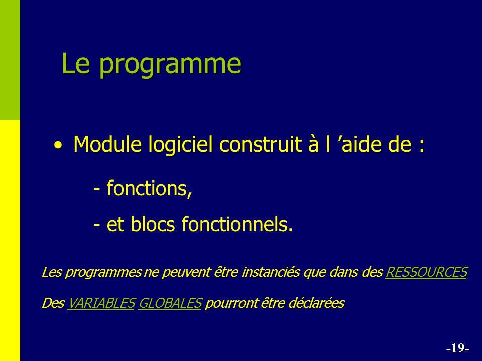 Le programme Module logiciel construit à l 'aide de : - fonctions,