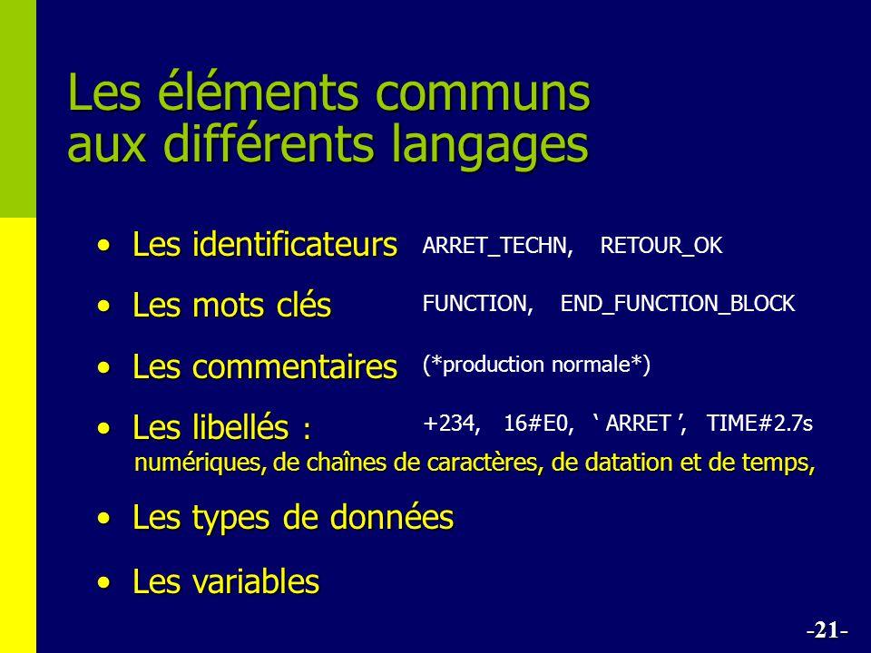 Les éléments communs aux différents langages