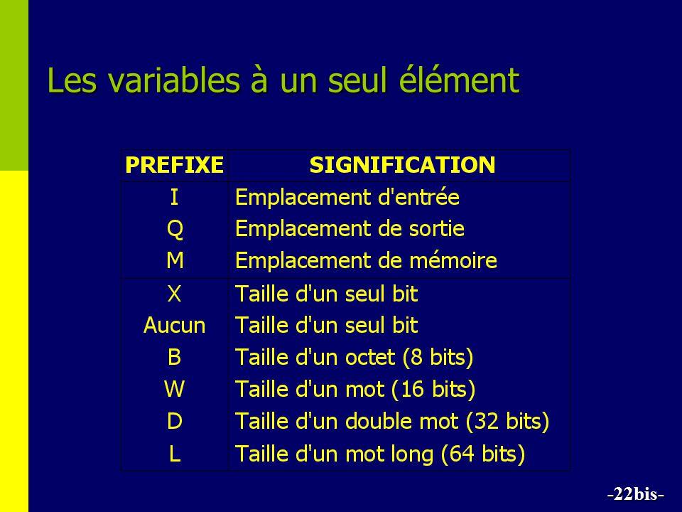 Les variables à un seul élément