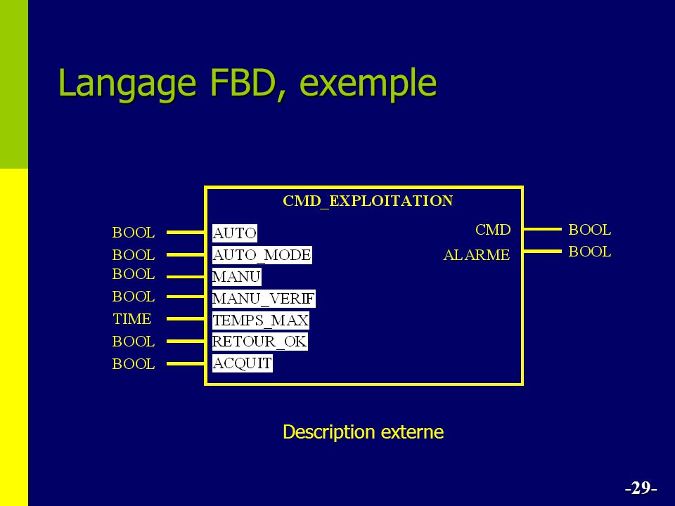 Langage FBD, exemple Description externe -29-
