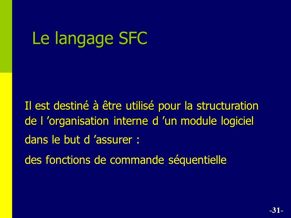 Le langage SFC Il est destiné à être utilisé pour la structuration