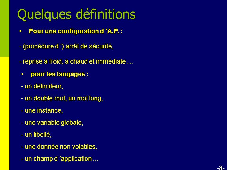 Quelques définitions Pour une configuration d 'A.P. :