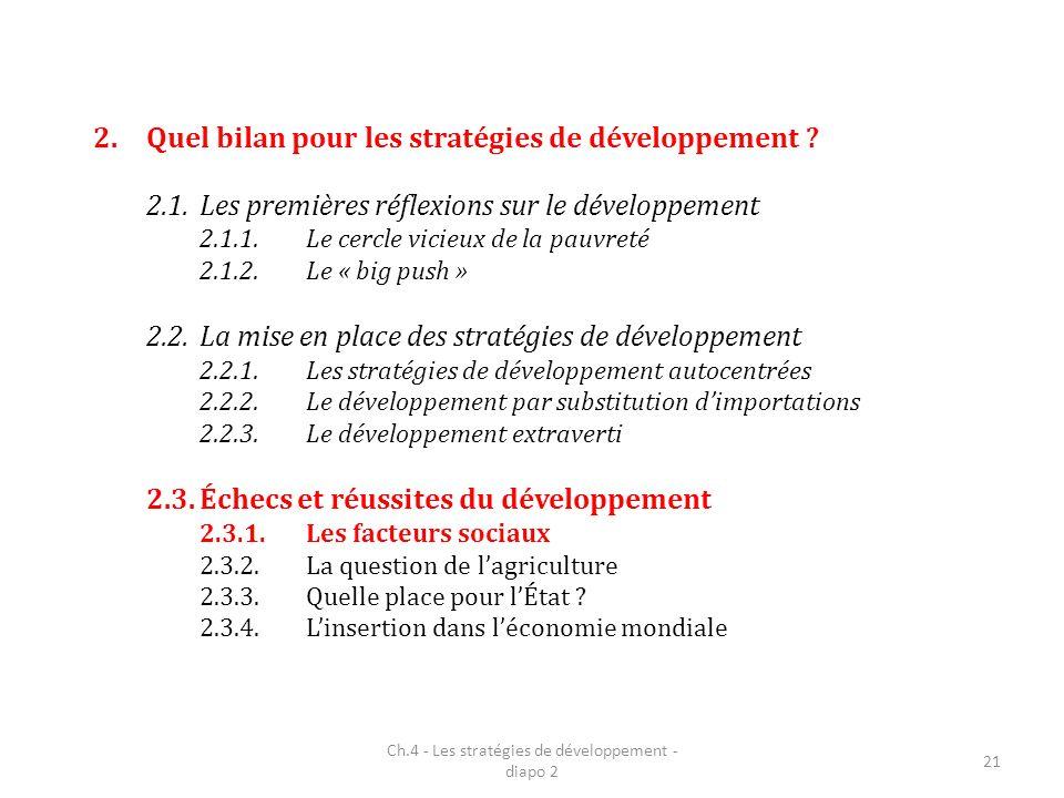 Ch.4 - Les stratégies de développement - diapo 2