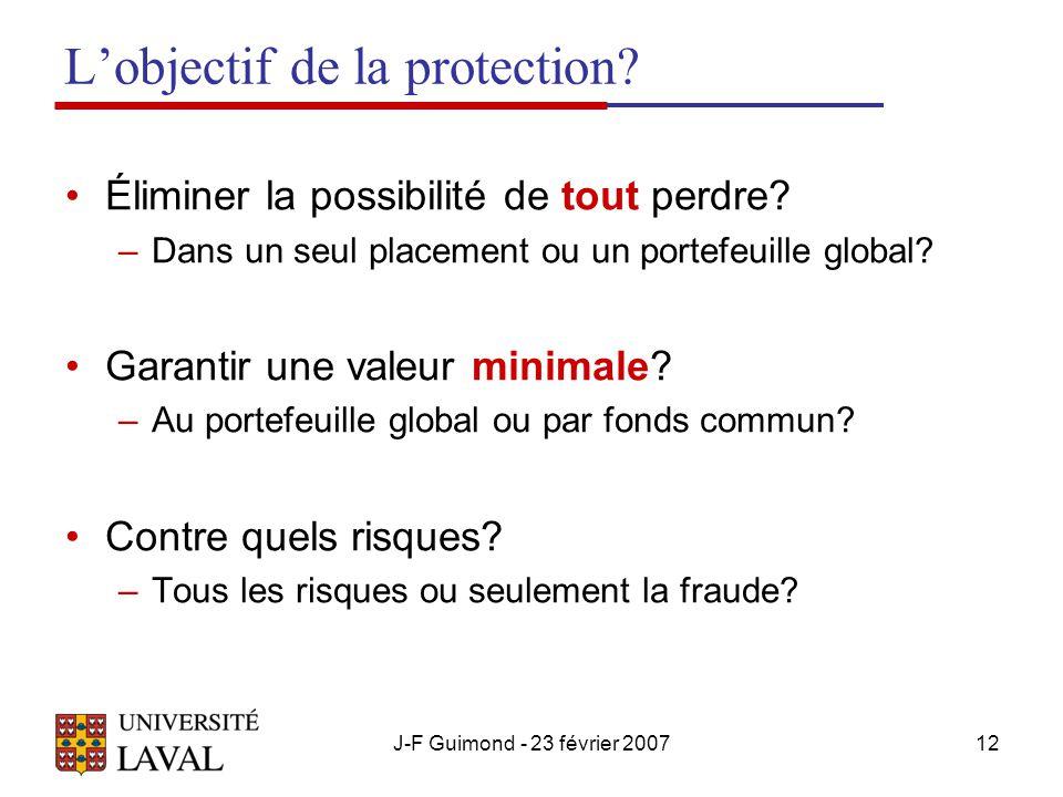L'objectif de la protection