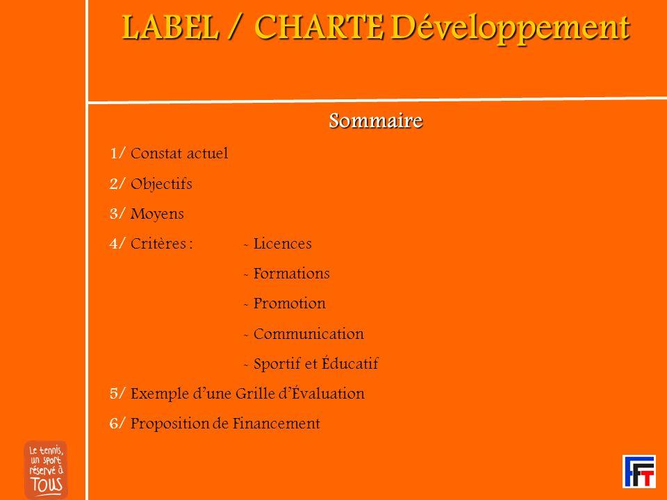 LABEL / CHARTE Développement