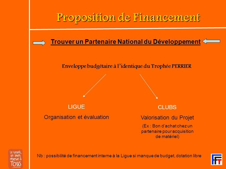 Proposition de Financement