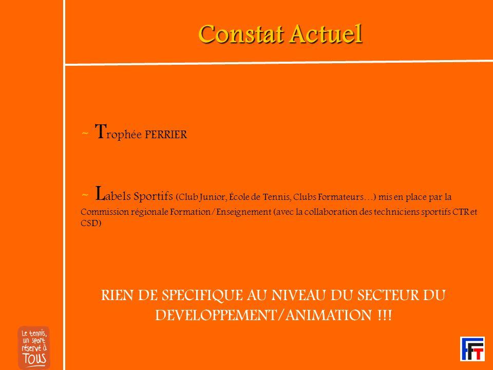 RIEN DE SPECIFIQUE AU NIVEAU DU SECTEUR DU DEVELOPPEMENT/ANIMATION !!!