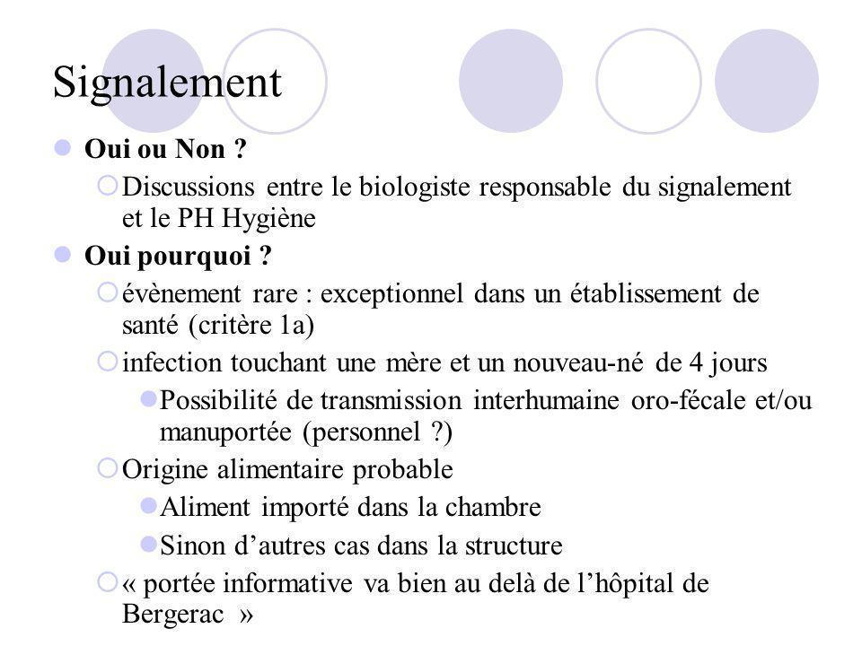 Signalement Oui ou Non Discussions entre le biologiste responsable du signalement et le PH Hygiène.